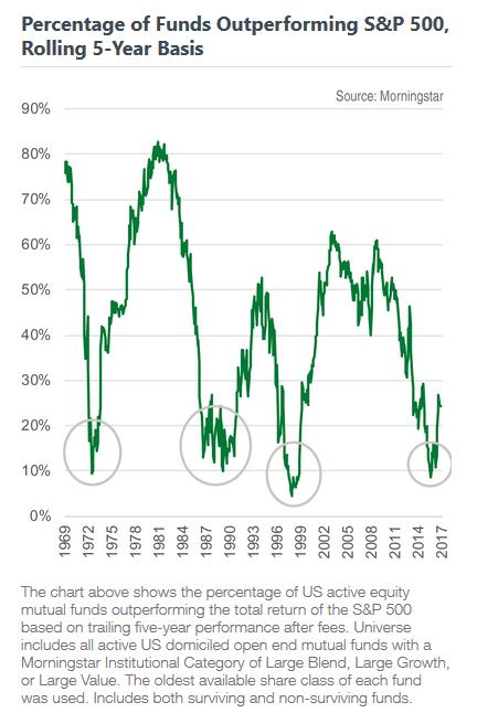 5-Jahres-Vergleich MSCI US Large Cap vs. MSCI US Small Cap, Quelle: MSCI