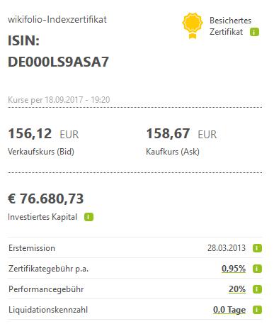 Screenshot: Kurse, Gebühren und Liquidationskennzahl des Covacoro-Wikifolios per 18.09.17