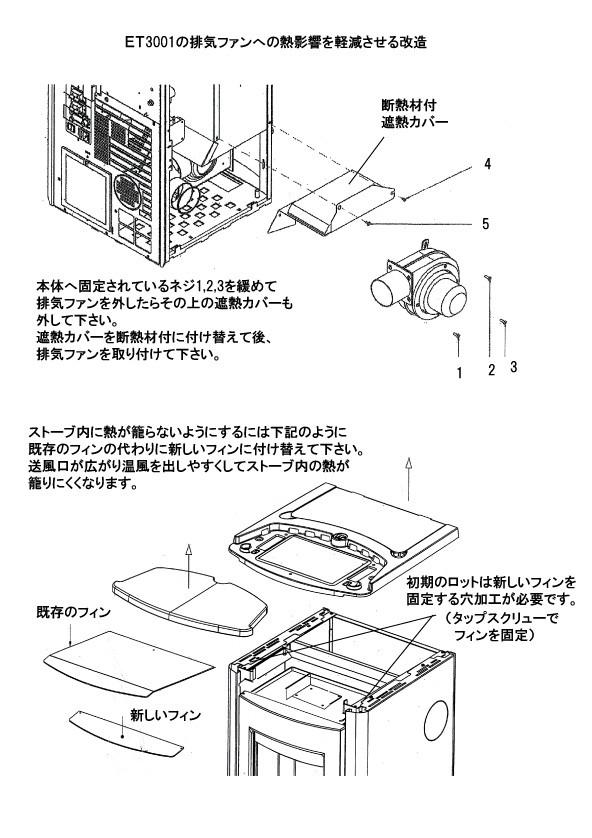 エコサーモ3001の排気ファン交換