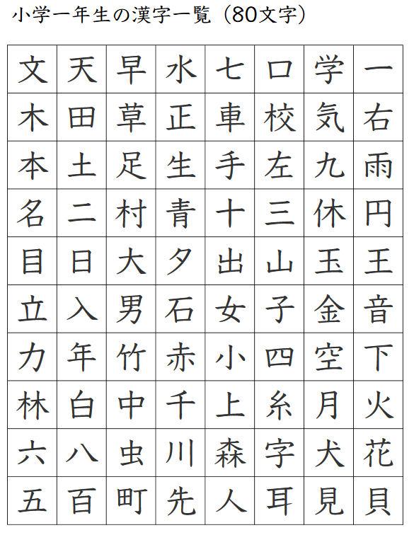 出展・Quelle: http://www.kanji1006.com/01pdf/allkanjinomi.pdf (auf das Bild klicken)