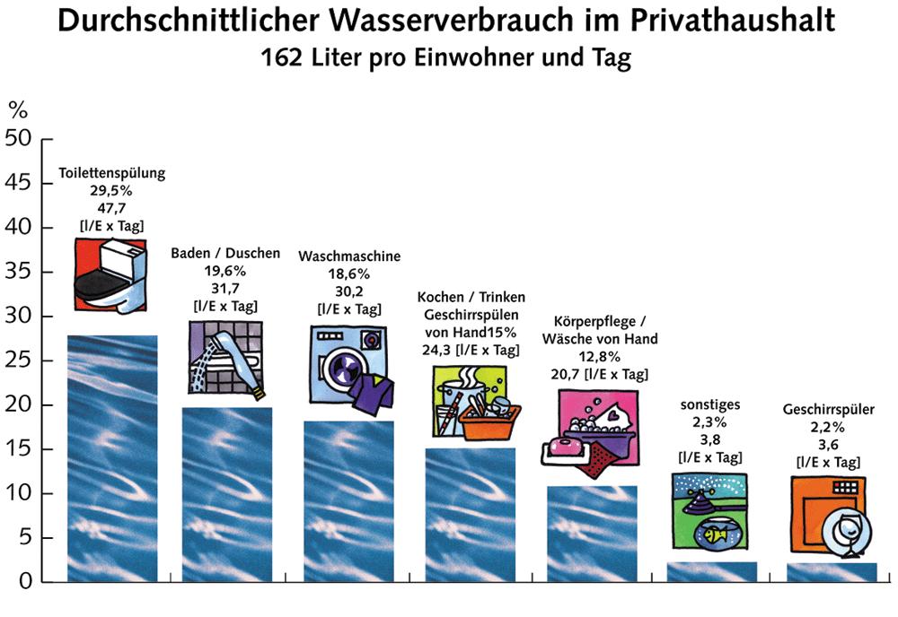 aus www.energie-spiegel.ch