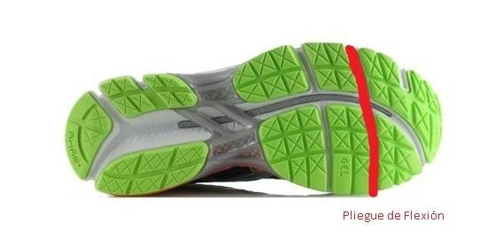 Pliegue de flexión en la suela de una zapatilla
