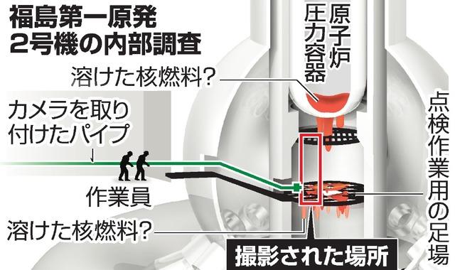 530シーベルト/h 福島2号機、見通せない廃炉
