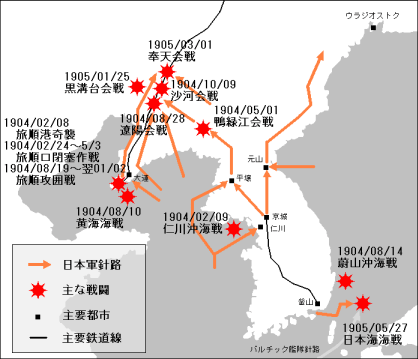 日露戦争 激戦地