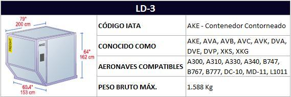Contenedor LD3