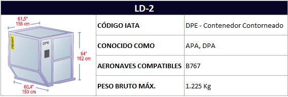 Contenedor LD2