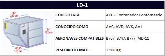 Contenedor de Carga LD-1