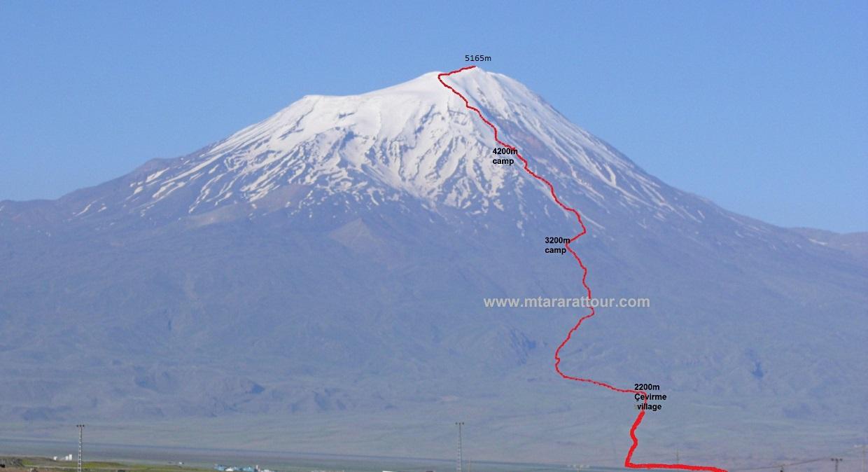 Ararat Grand Island