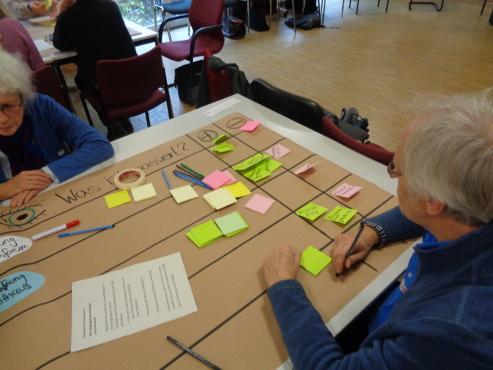 In Kleingruppen wurde intensiv an der Lösung der Umweltprobleme in Münster gearbeitet (Foto: Thomas Hövelmann)