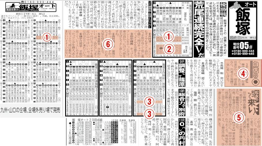 飯塚オートでのスタンダード紙面。スポーツ報知は必携の一紙