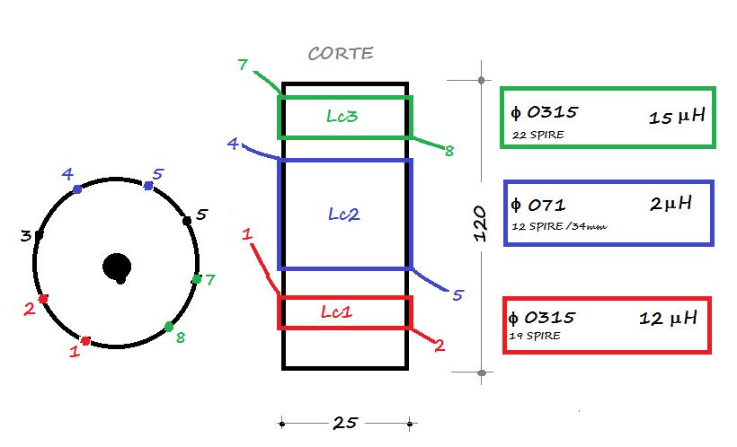 bobina onde corte utilizzata per le prove d'ascolto