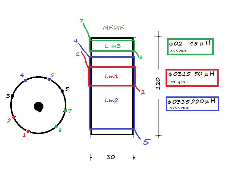 bobina onde medie  utilizzata per le prove d'ascolto