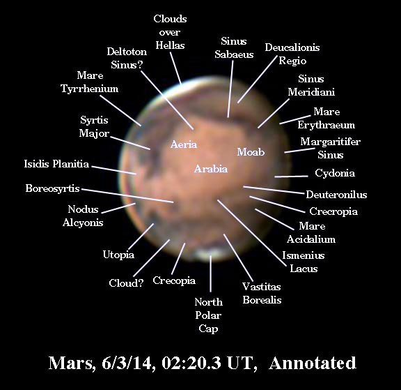 Mars  Observations From 2014 And 2016