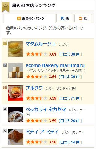 食べログ「藤沢xパン」ランキング 2015.6.4時点