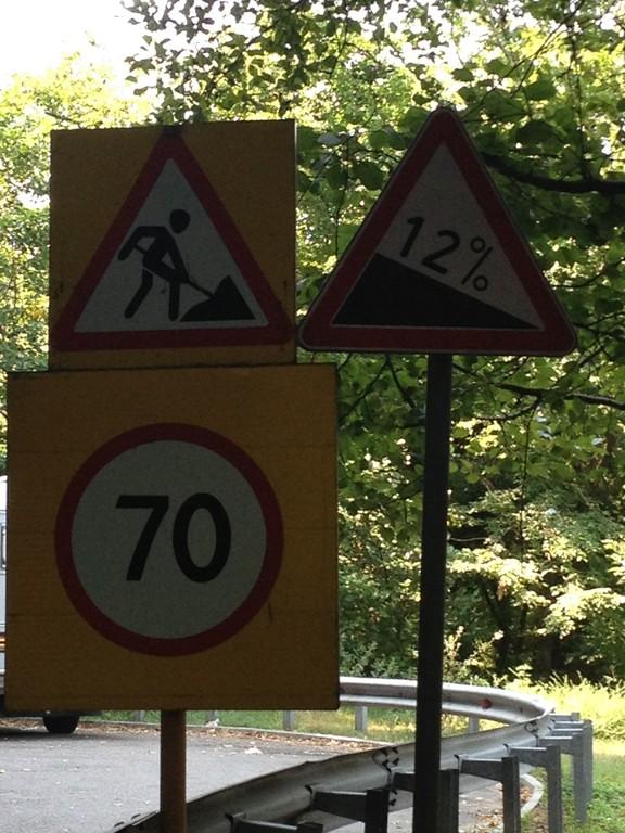 Häufige Verkehrstafeln