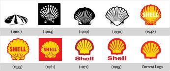 Evolution du logo Shell