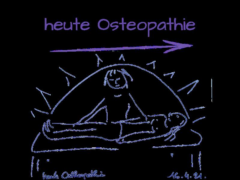 Vorbereitung auf den Termin ... heute Osteopathie