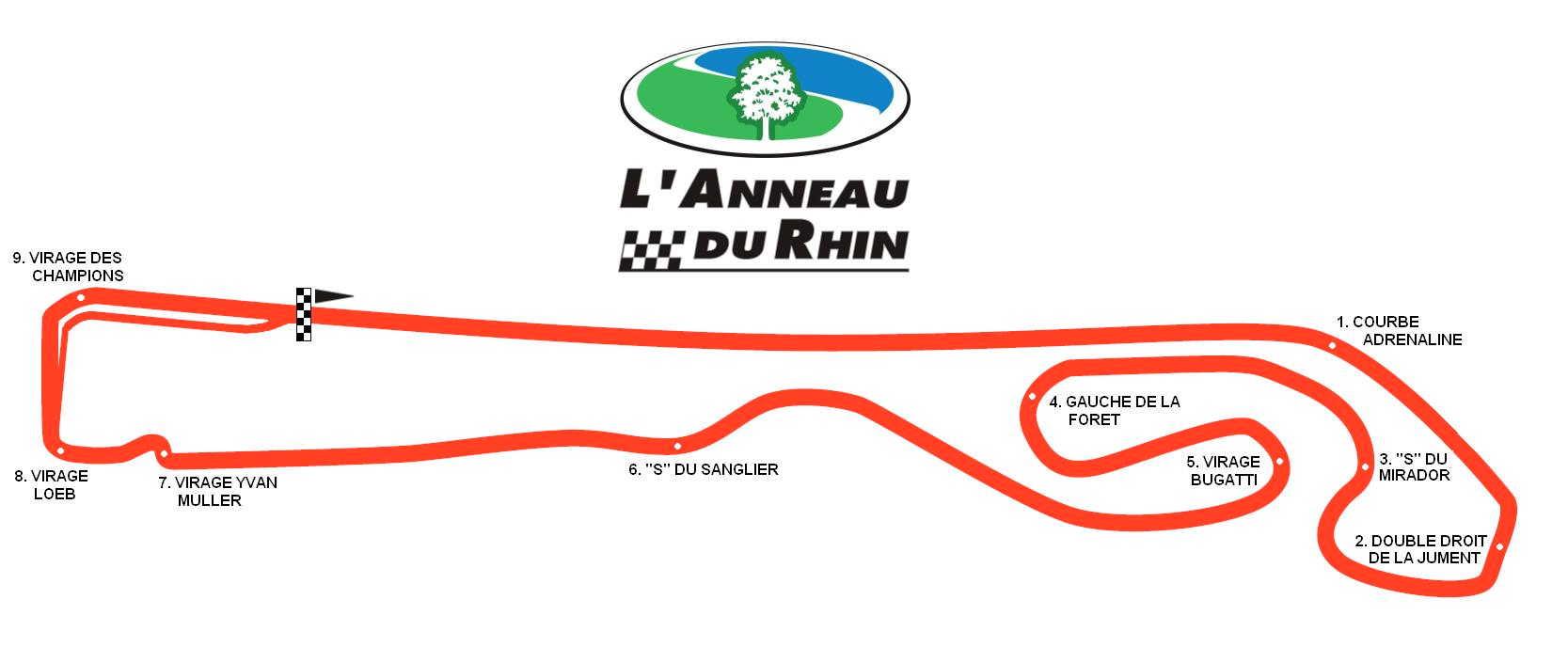 Sportstag Anneau du Rhin 2021