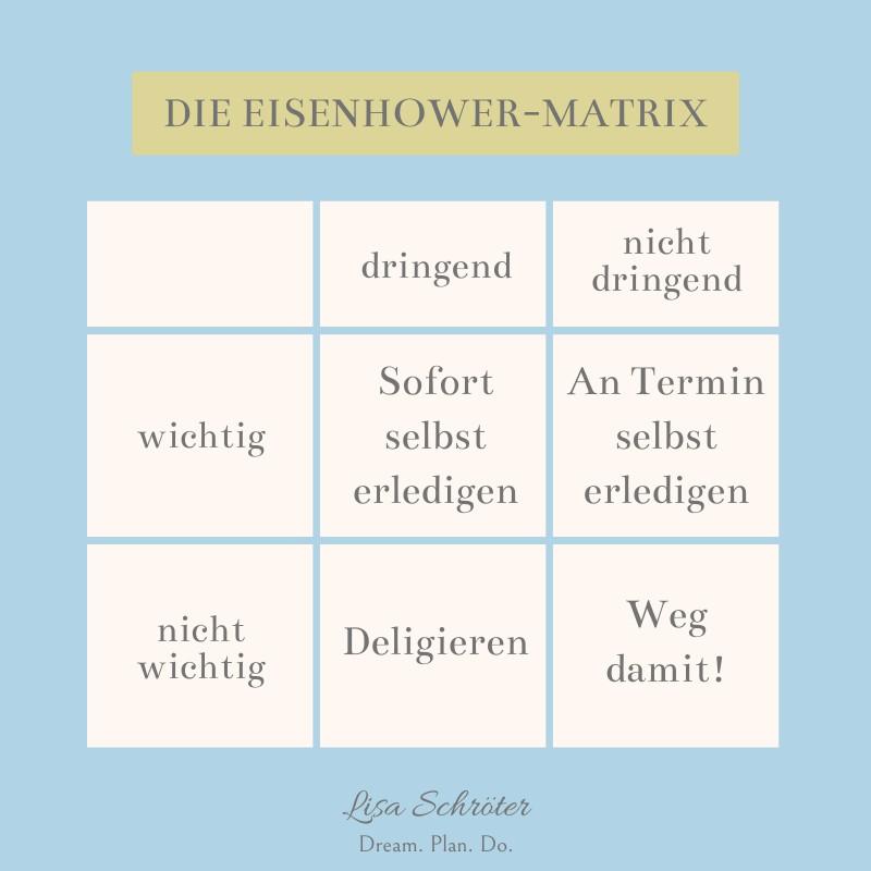 Prioritäten setzen mit Eisenhower-Methode