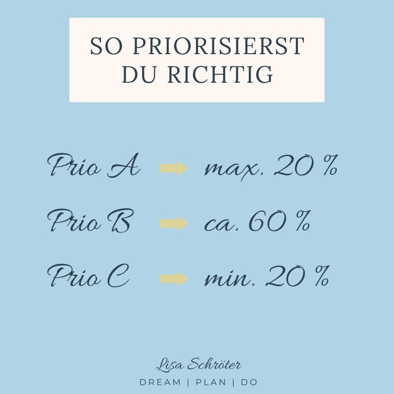 Prioritäten richtig setzen