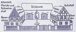 Dreiseitenhof, schematische Funktionsdarstellung