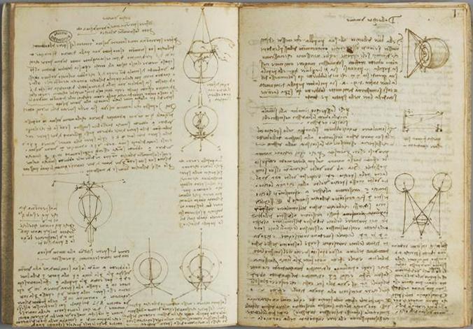 1508年から1509年に書かれたレオナルド・ダ・ヴィンチの視覚理論や眼球光学に関する手記。Wikipediaより。