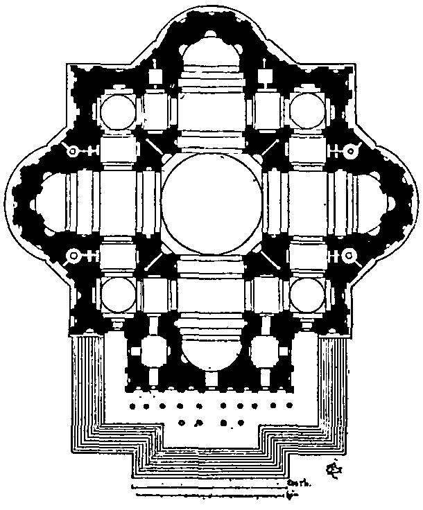 ミケランジェロの集中式プラン