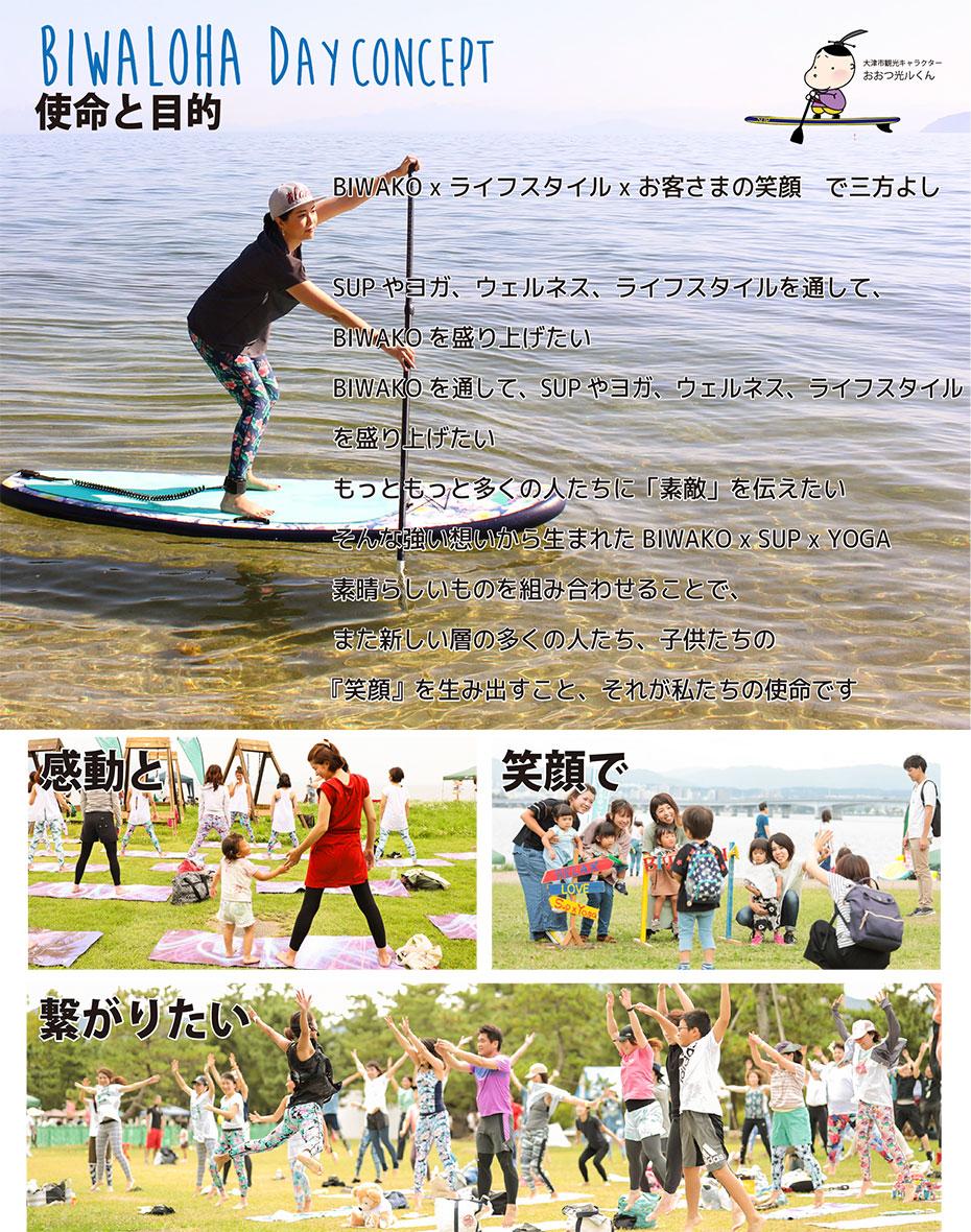 滋賀 琵琶湖サップヨガ イベント!