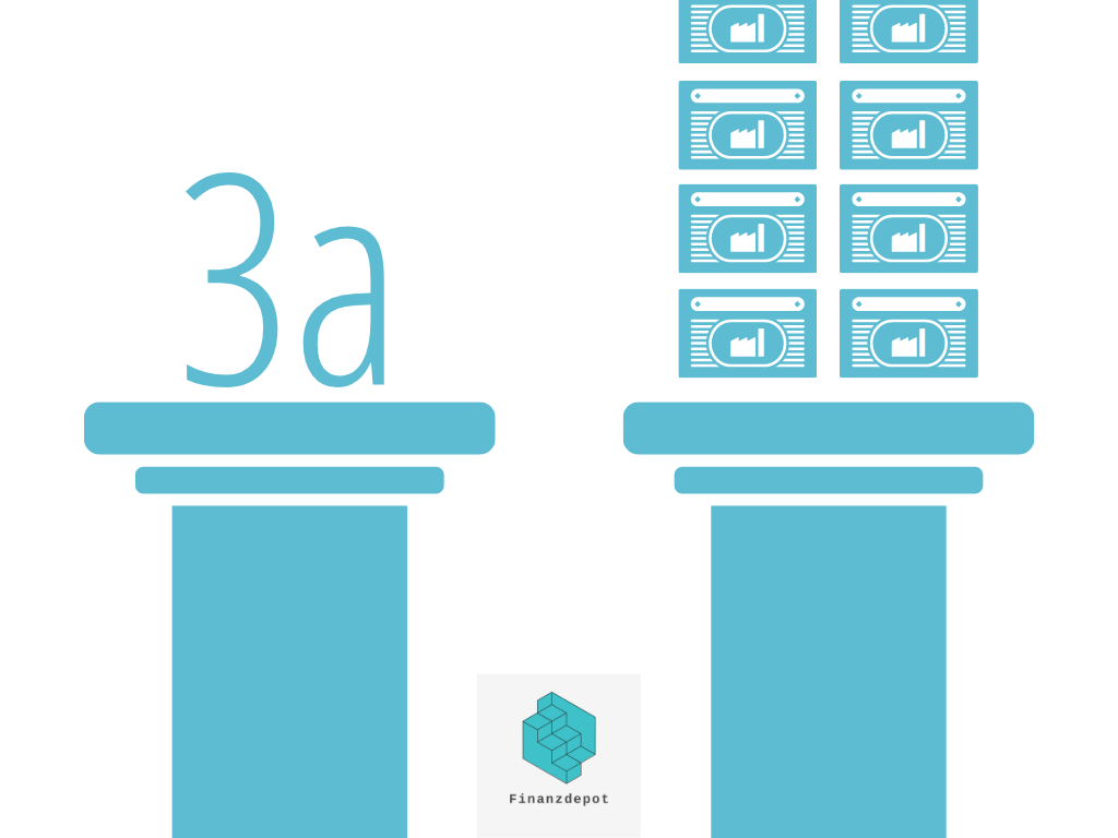 Einzelaktien in der Säule 3a – das VermögensZentrum macht es jetzt möglich