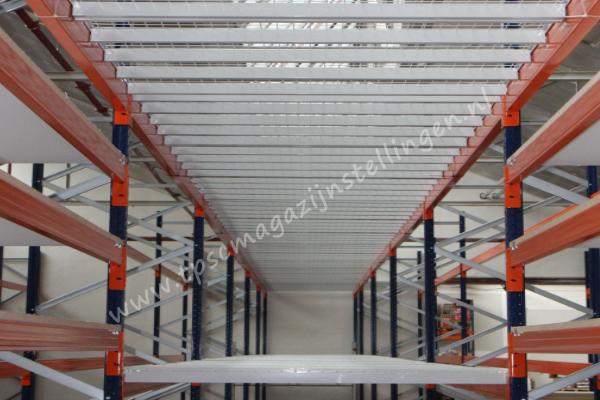 TPSC magazijnstellingen Palletstellingen met doorloopzones