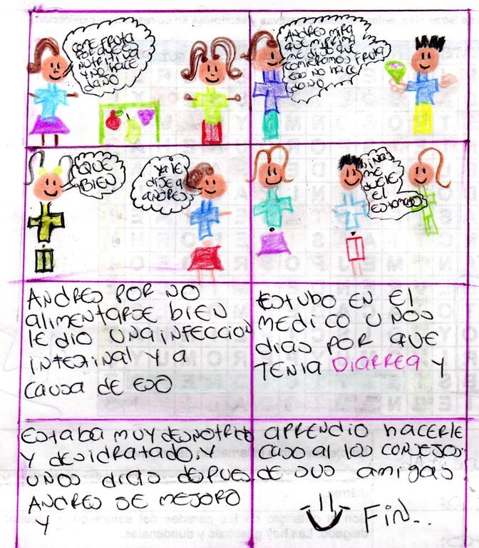"""HISTORIETA """"CUIDADOS DEL SISTEMA DIGESTIVO"""" De Laura Cruz  Grado 603"""