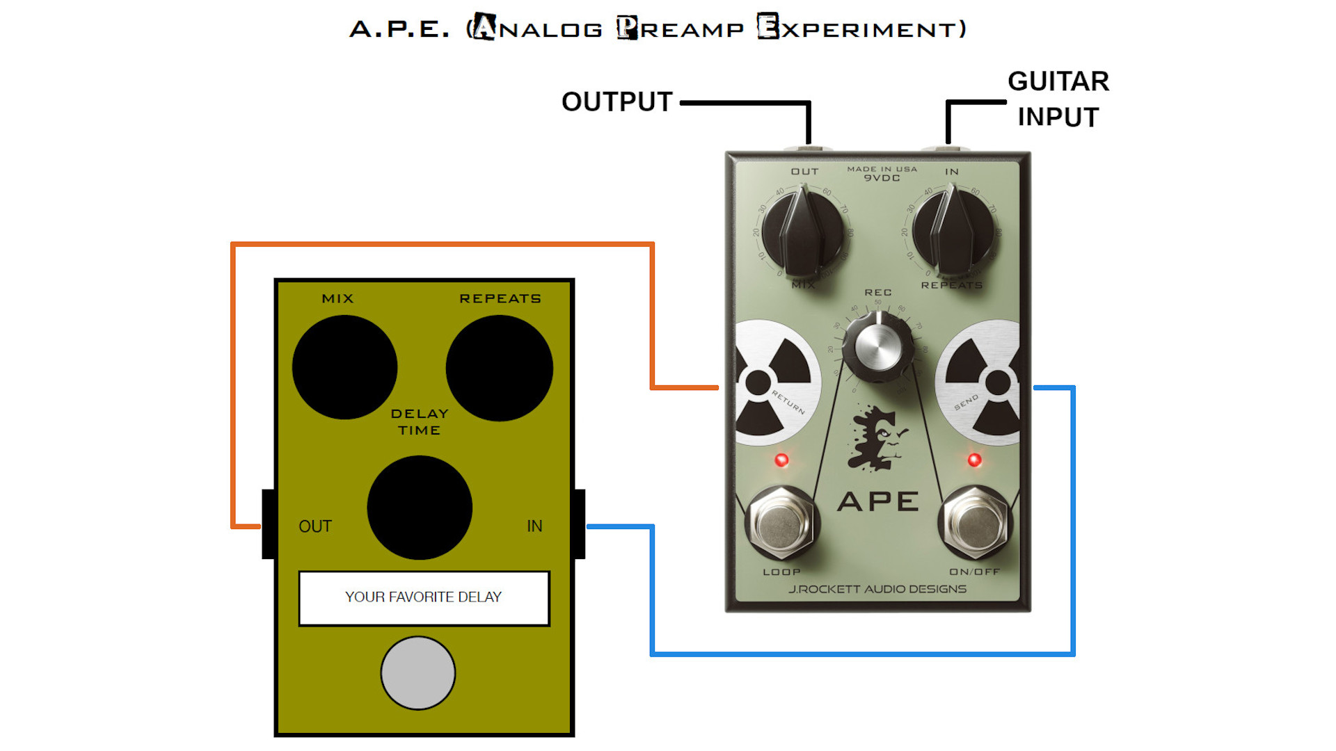J.Rockett Audio Designs Analog Preamp Experiment (A.P.E.)