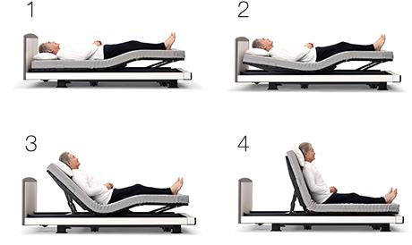上半身と足が連動する「らくらくモーション」 by パラマウントベッド