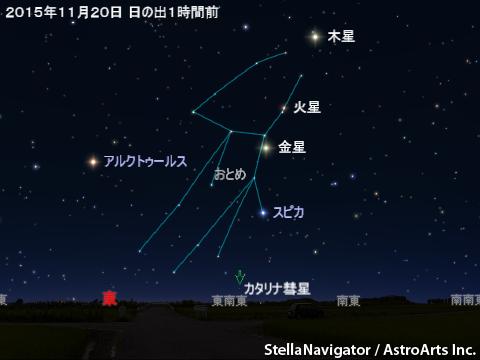 カタリナ彗星の位置 from アストロアーツ