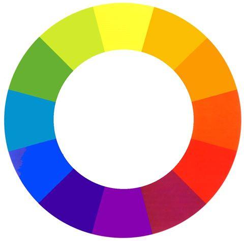 De kleuren van de 7 chakra's