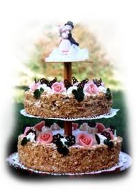Das Kuchenparadies Im Allgau Das Kuchenparadies Kogel Aus Dem