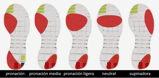 distribuidor mayorista 3aec5 c1408 La forma como pisamos, fundamental al elegir calzado para ...
