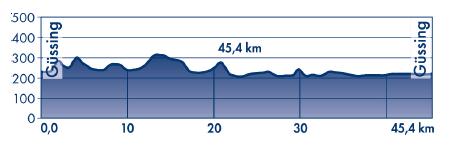 Abstecher: St. Emmerich 4,5 km od. Maria Weinberg 6,5 km