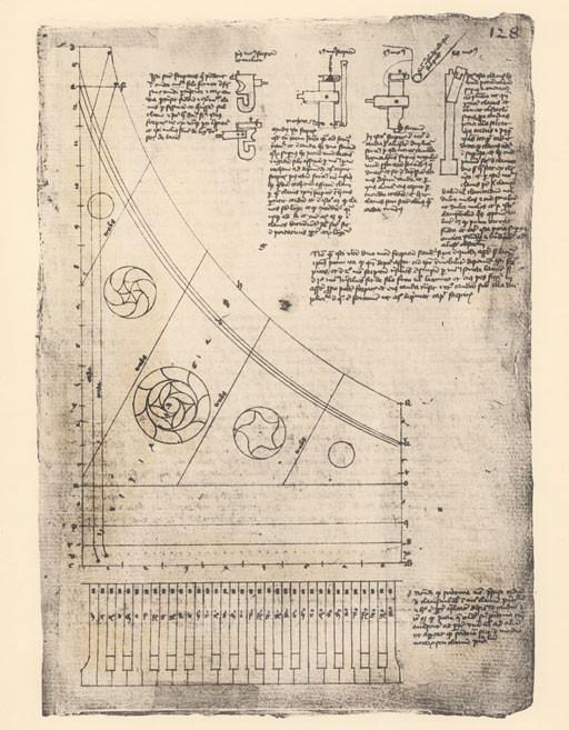 Plano de Henri Arnaut para la construcción de un Clavisimbalum. Hacia el año 1440.