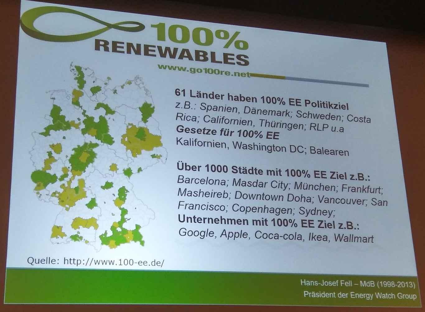 100% erneuerbare Energien aus Sonne, Wind, etc. ist möglich ....es fehlt der politische WILLE