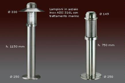 Sistemas de Iluminación y Señalización para Puertos