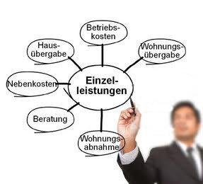 Immobilien Braunschweig, Sacks, Hausverwaltung