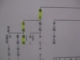 「井川一族の歩みと今」の家系図から