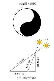 赤松昇さんのホームページ 「歴史の街.播磨」より