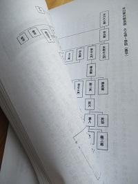 家系図も自分で作成
