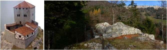 Wanderung Burg Jura