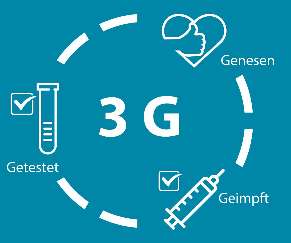Ab Heute gilt die 3G-Regel