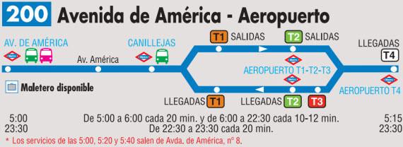 автобус из Аэропорта в Мадрид