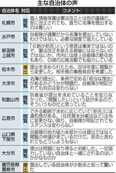 信濃毎日新聞2月17日