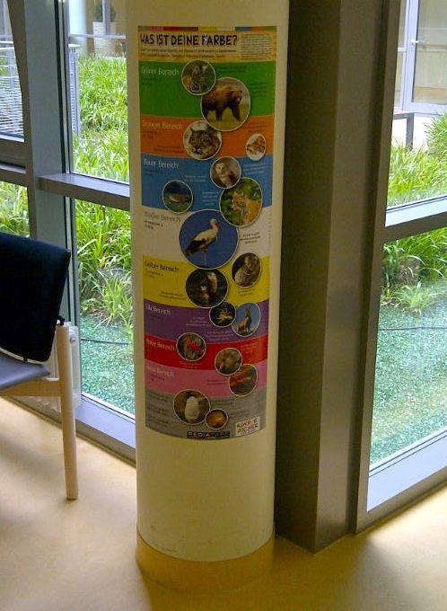 Farbcodierte KINDERSICHER-Wandtafel, Medikamentendosierung, Vitalparameter und passende Ausrüstung bei Kindernotfall